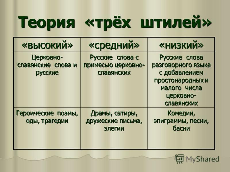Теория трёх штилей